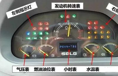 二手车评估师教你认识装载机仪表