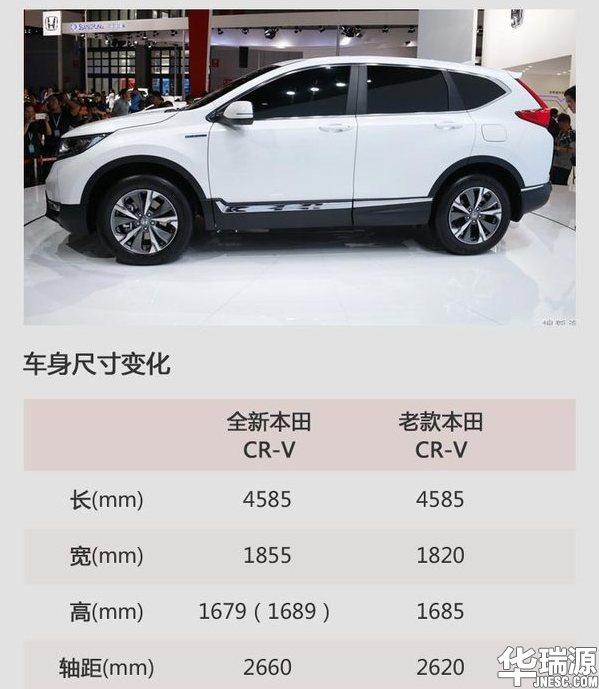 东风本田全新CR-V上市 推出十款车型