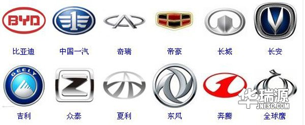 为什么自主品牌车标总被人吐槽?